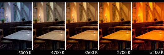 diferentes tonos de luz